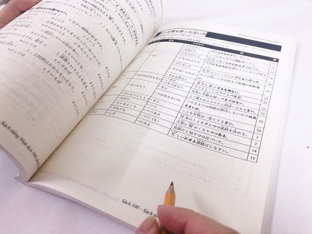 Shinkanzen Masuta N2- Ngữ pháp
