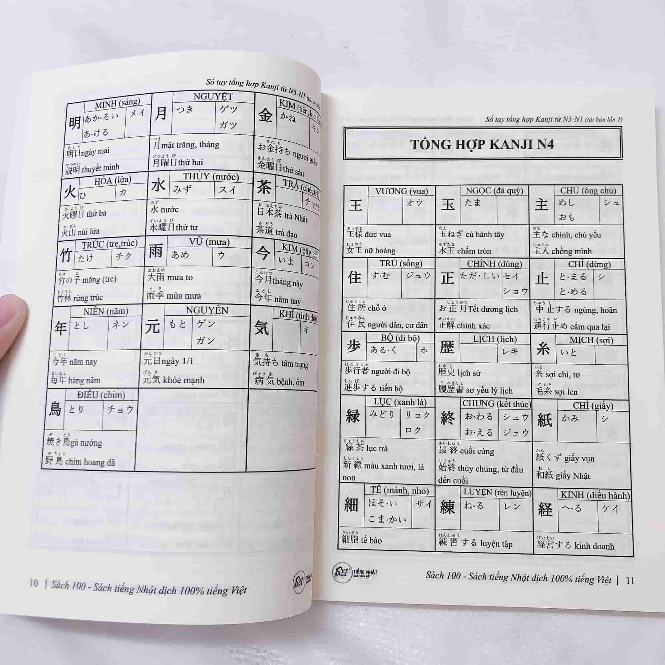 Sổ tay Kanji N5-N1