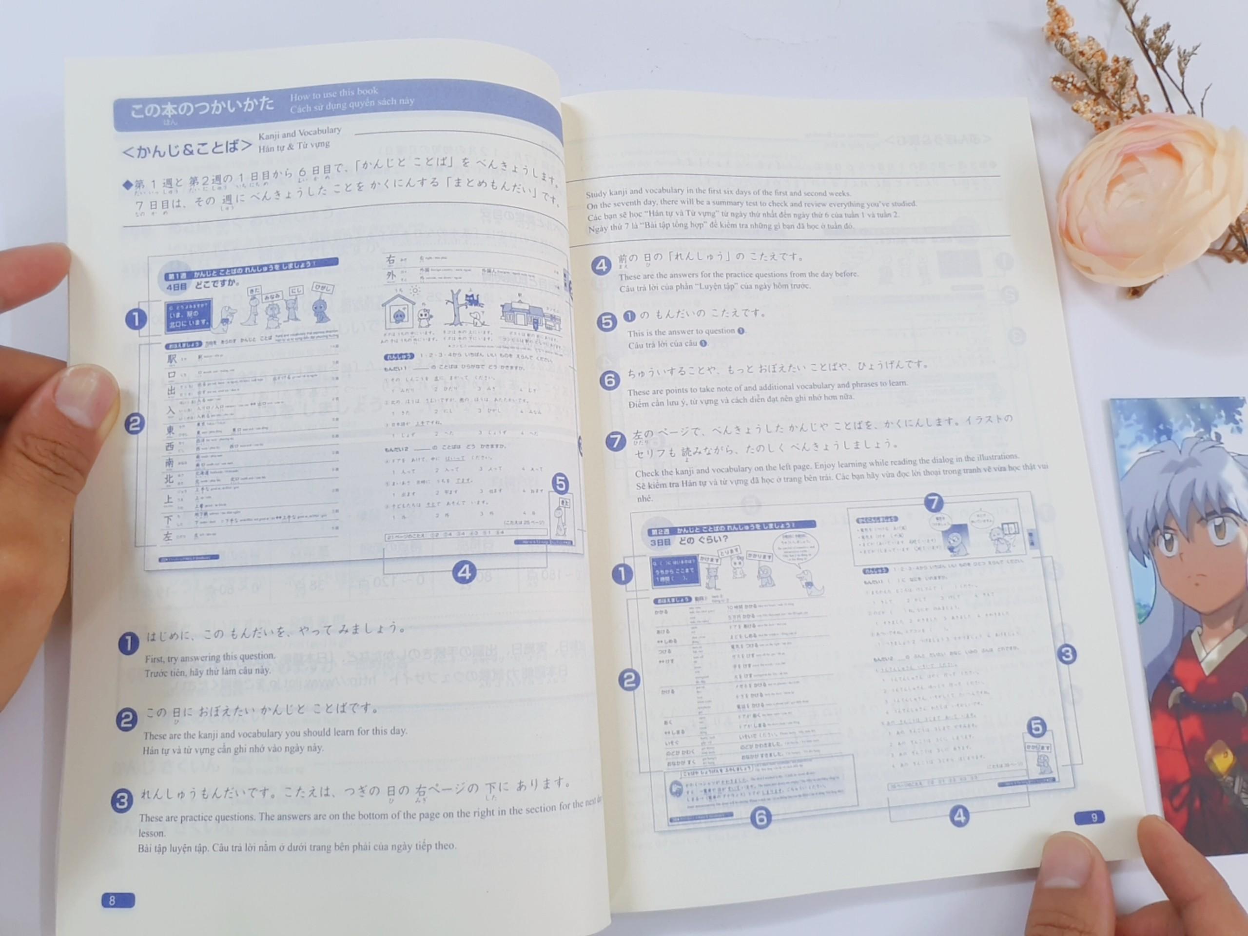 Soumatome N5 - Kanji, từ vựng, ngữ pháp, đọc hiểu, nghe hiểu N5